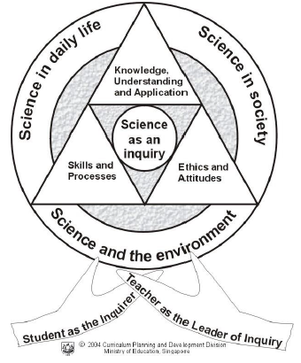 Science Curriculum Framework.jpg